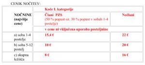 cena_lezisc